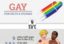 Gay Love Fun Facts
